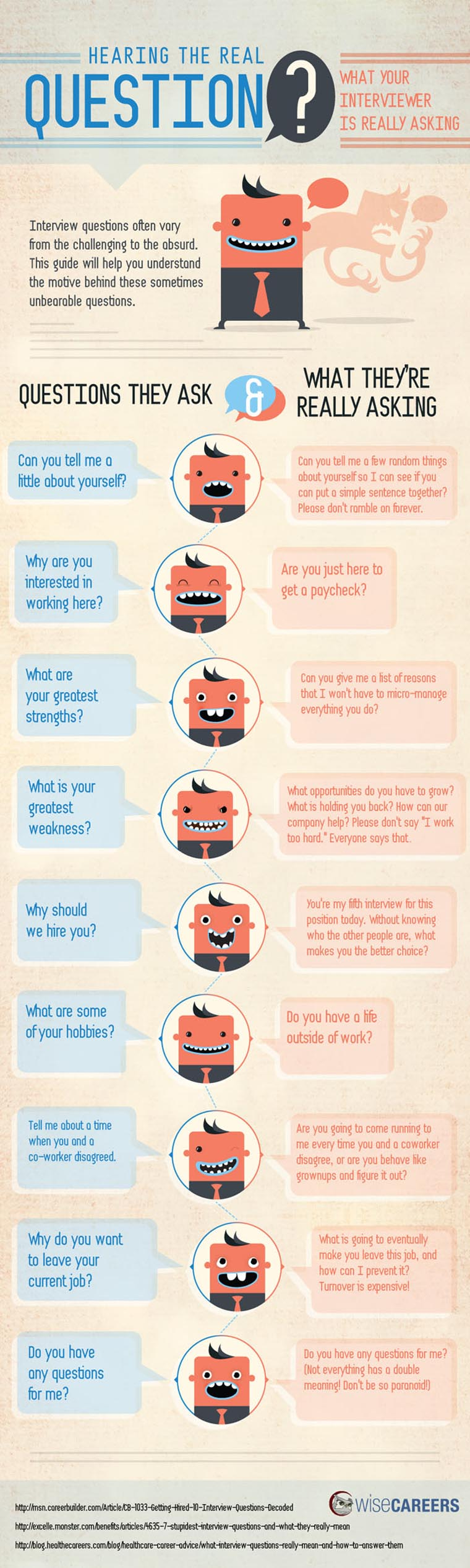 What Common Interview Questions Mean