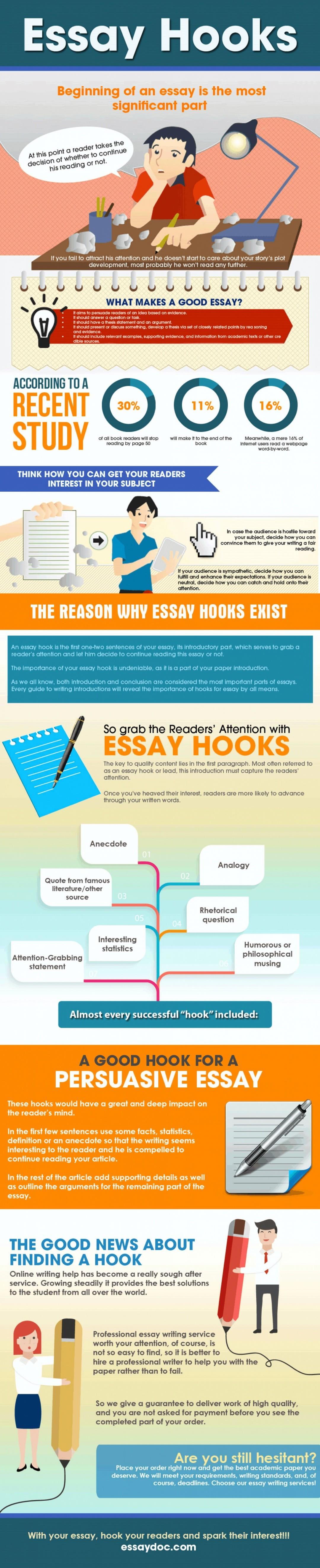 Essay Hooks