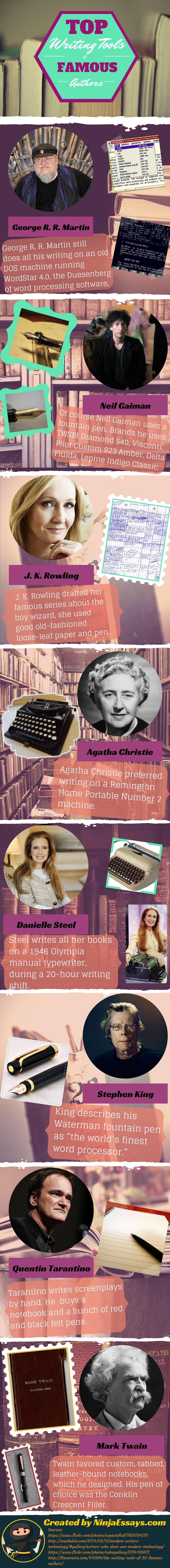 The Writing Tools Of Famous Authors