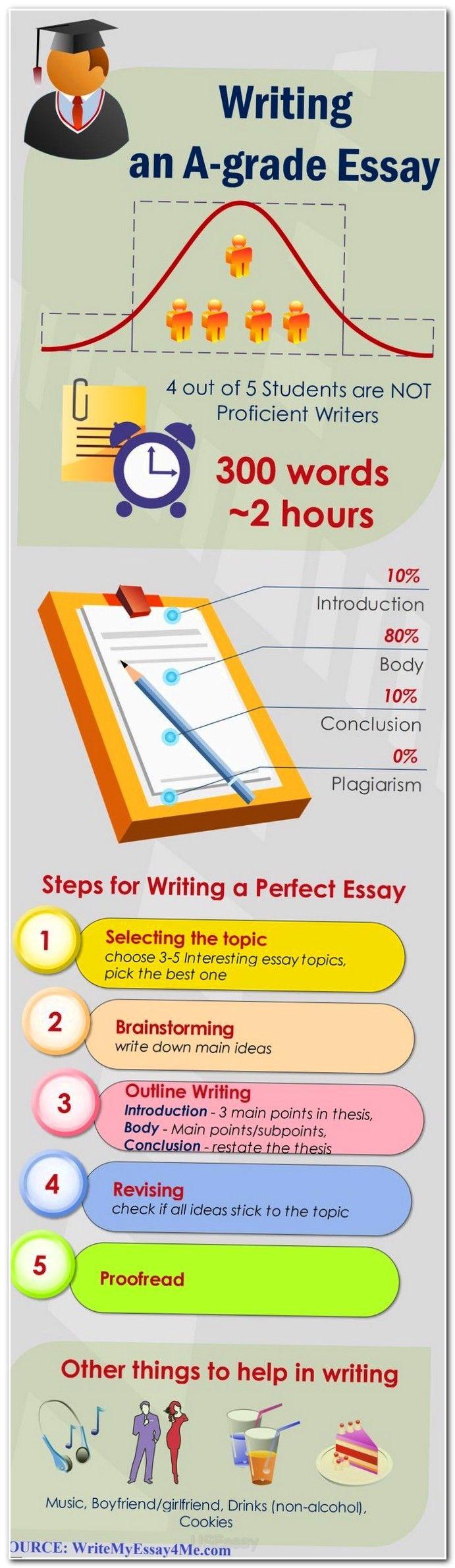 Writing An A-Grade Essay